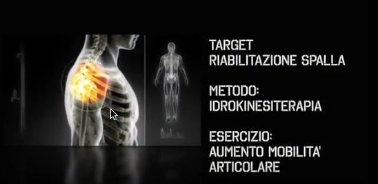 idrokinesiterapia spalla