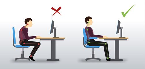 la postura e lo smart working